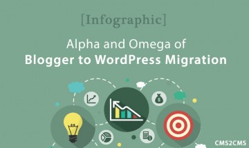 blogger-to-wordpress-with-step-by-step-infographic