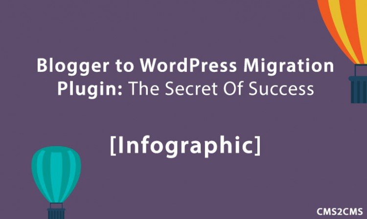 blogger-to-wordpress-step-by-step-guidance