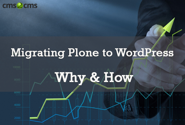 Plone to Wordpress