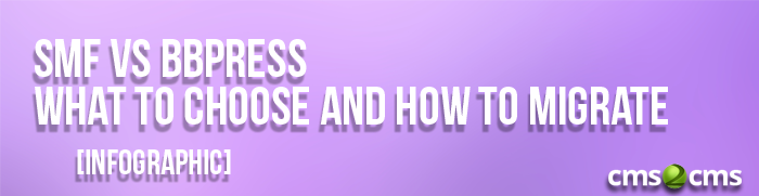 SMF vs bbPress What to Choose and How to Migrate [Infographic]