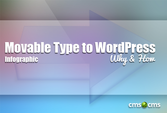 movable type to wp