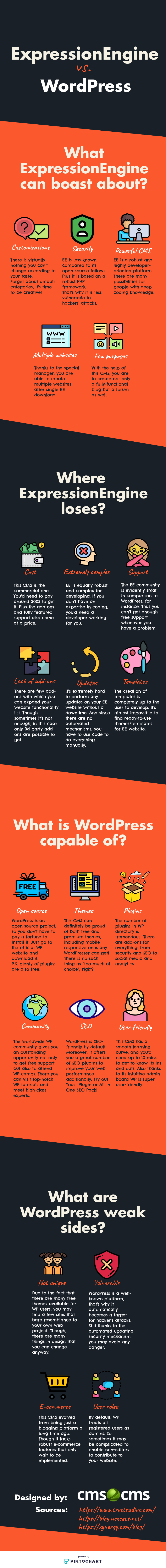 expression-engine-vs-word-press-pros-and-cons